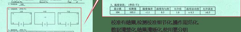 干燥箱CNAS校准证书结果页2