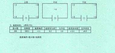 干燥箱CNAS校准证书结果页展示2