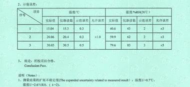 温湿度计CNAS校准证书结果页展示2